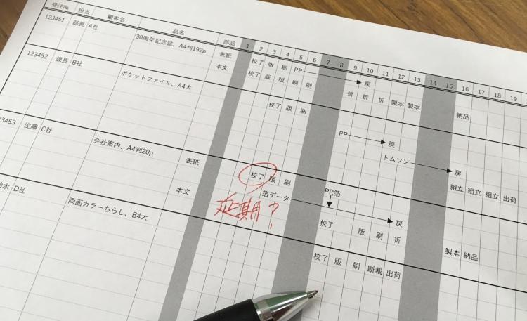 岡山の西のほとりの印刷屋さん(工務部)